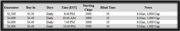 PokerStars 8-Max MTT
