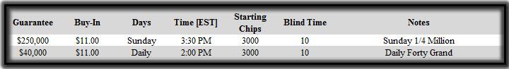 PokerStars Big Two