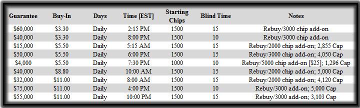 PokerStars Rebuys