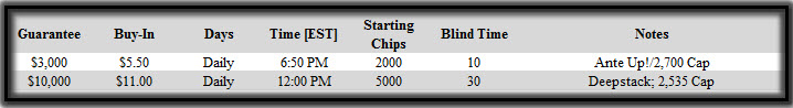 PokerStars Odds and Ends