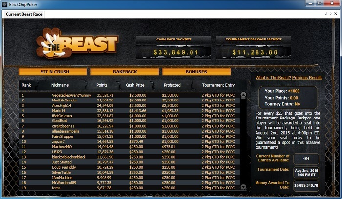 Beast Leaderboards at BCP