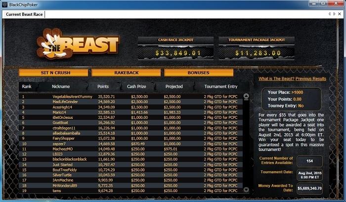 Beast Leaderboards di BCP